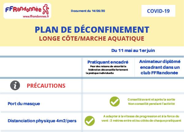 Le plan de reprise d'activité Longe-Côte